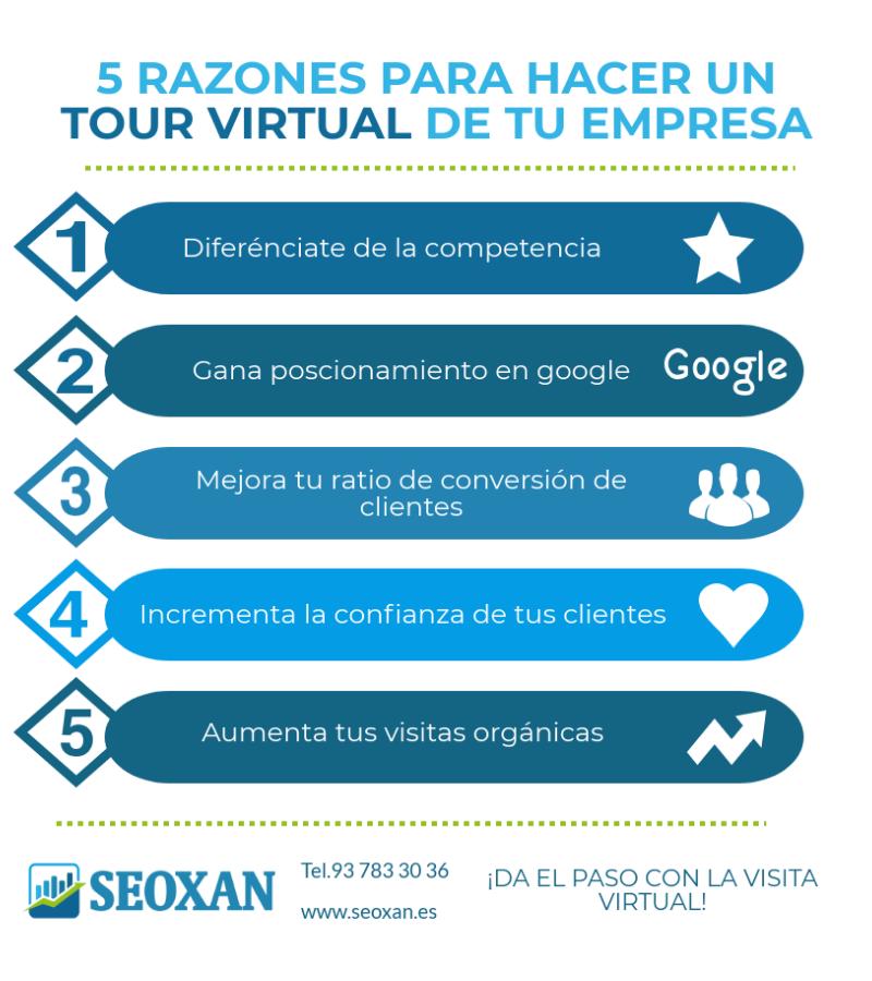 5 razones para hacer una visita virtual de tu empresa