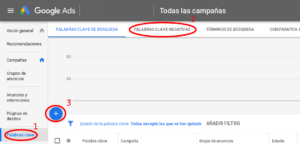optimizar campaña adwords